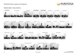 Abfolge Yoga Chikitsa - 1. Serie