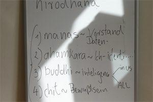 Yogalehrer Ausbildung Philosophie Yoga Sutren
